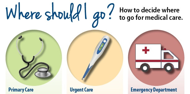 Urgent Care Near Me Winona Health Urgent Care Clinic